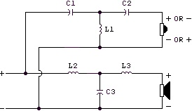 Two Way Third Order Network